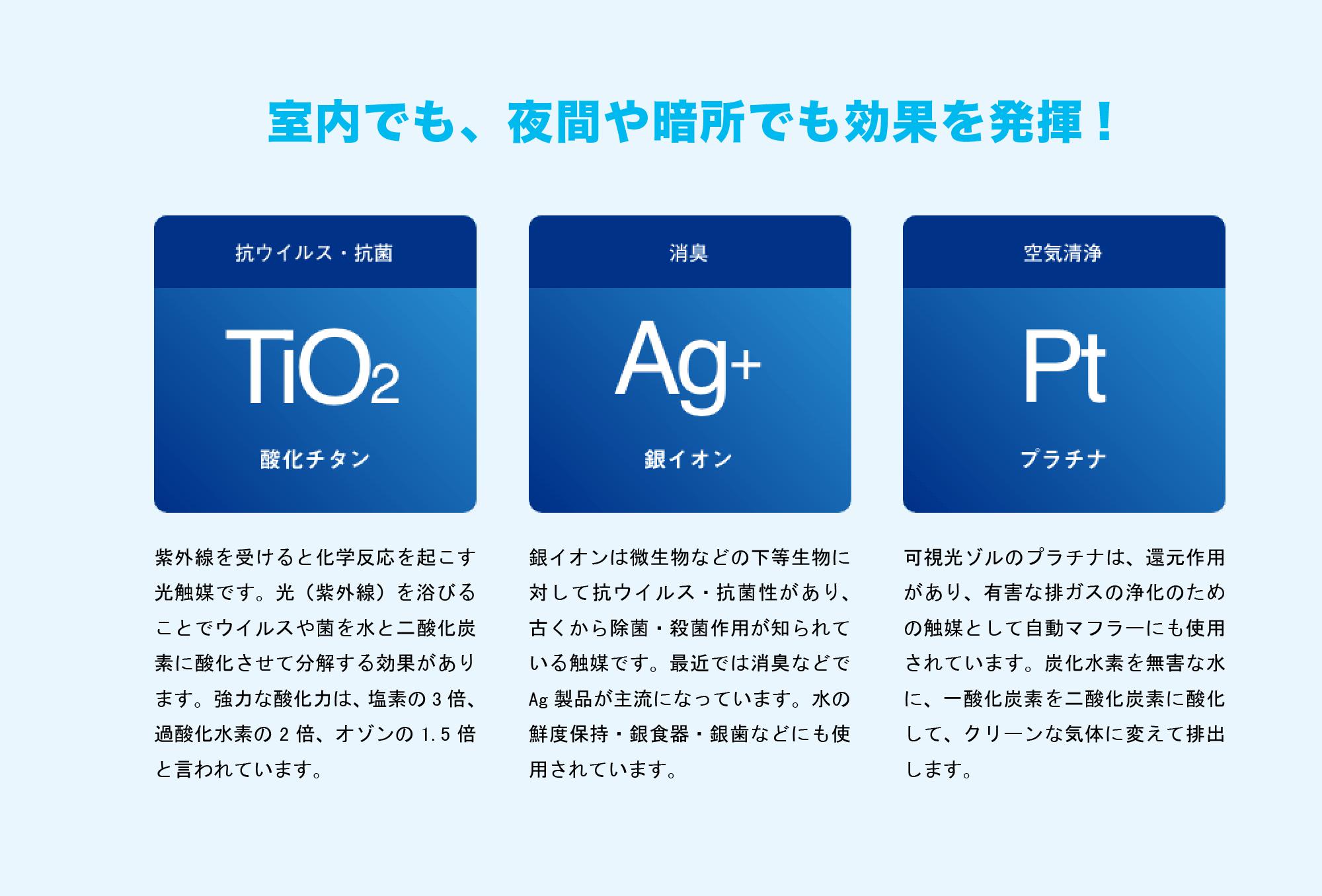 酸化チタン・銀イオン・プラチナのそれぞれの効果